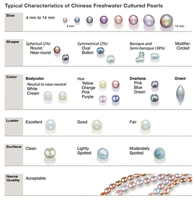 Chinese Freshwater Pearls The Jewelry Shop